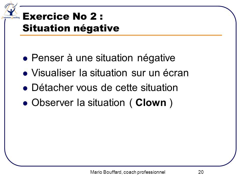Mario Bouffard, coach professionnel 20 Exercice No 2 : Situation négative Penser à une situation négative Visualiser la situation sur un écran Détache