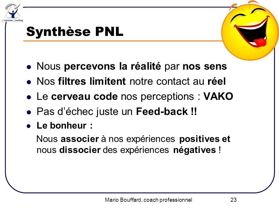 Mario Bouffard, coach professionnel 23 Synthèse PNL Nous percevons la réalité par nos sens Nos filtres limitent notre contact au réel Le cerveau code