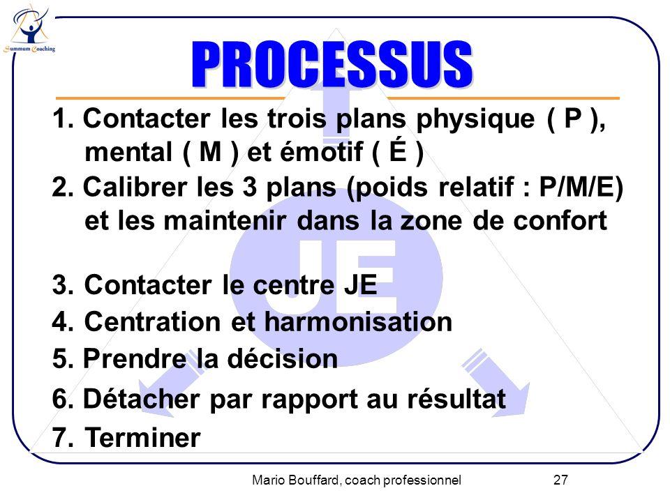 Mario Bouffard, coach professionnel 27 1. Contacter les trois plans physique ( P ), mental ( M ) et émotif ( É ) 2. Calibrer les 3 plans (poids relati