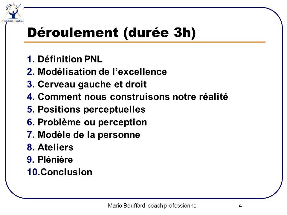 Mario Bouffard, coach professionnel 4 Déroulement (durée 3h) 1.Définition PNL 2.Modélisation de lexcellence 3.Cerveau gauche et droit 4.Comment nous c