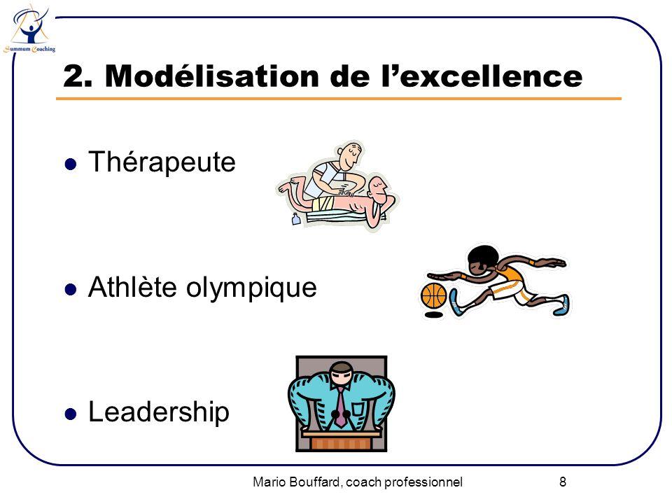 Mario Bouffard, coach professionnel 8 2. Modélisation de lexcellence Thérapeute Athlète olympique Leadership