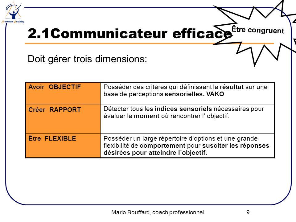 Mario Bouffard, coach professionnel 9 2.1Communicateur efficace Doit gérer trois dimensions: Être congruent Avoir OBJECTIFPosséder des critères qui dé