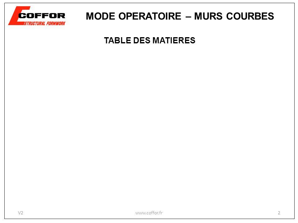 www.coffor.fr13 MODE OPERATOIRE – MURS COURBES V2