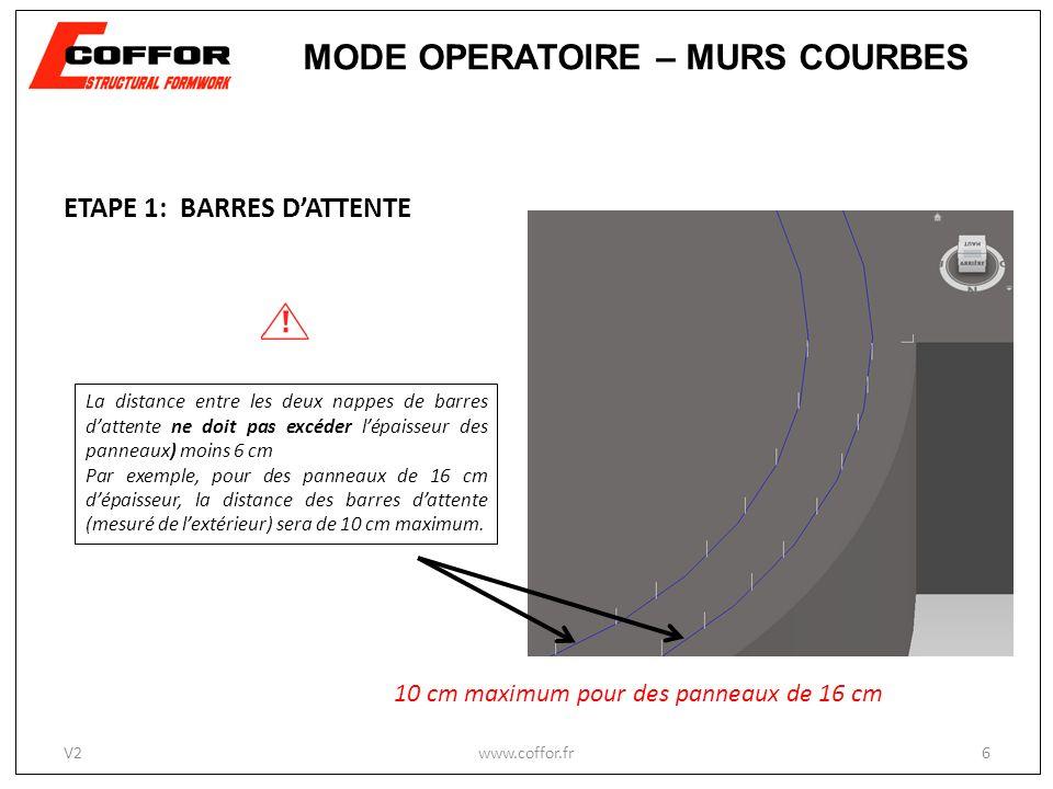 ETAPE 1: BARRES DATTENTE La distance entre les deux nappes de barres dattente ne doit pas excéder lépaisseur des panneaux) moins 6 cm Par exemple, pou