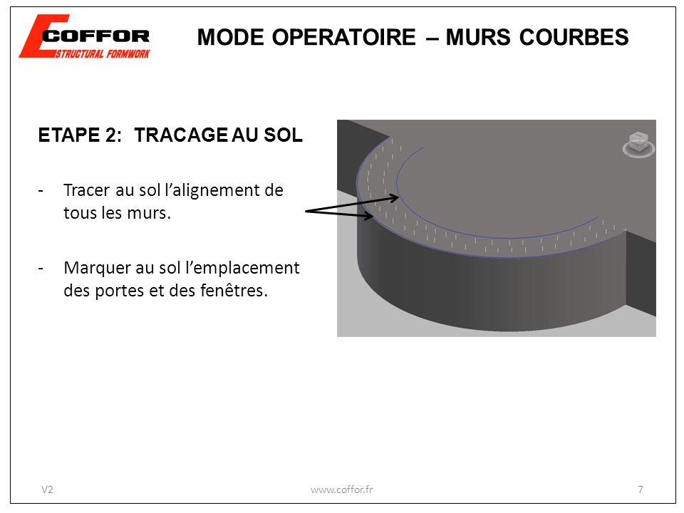 www.coffor.fr7 MODE OPERATOIRE – MURS COURBES V2 ETAPE 2: TRACAGE AU SOL -Tracer au sol lalignement de tous les murs. -Marquer au sol lemplacement des
