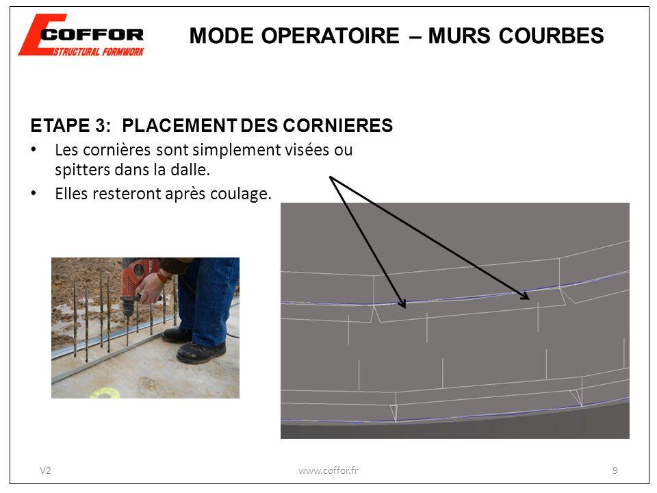 www.coffor.fr9 MODE OPERATOIRE – MURS COURBES V2 ETAPE 3: PLACEMENT DES CORNIERES Les cornières sont simplement visées ou spitters dans la dalle. Elle