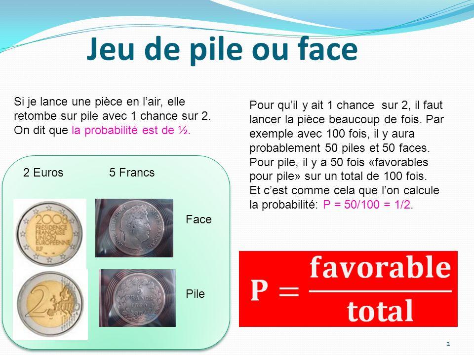 Jeu de pile ou face Face Pile 5 Francs2 Euros Si je lance une pièce en lair, elle retombe sur pile avec 1 chance sur 2. On dit que la probabilité est