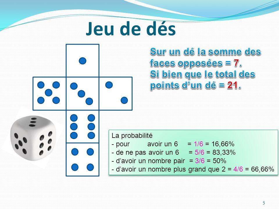 Jeu de dés La probabilité - pour avoir un 6 = 1/6 = 16,66% - de ne pas avoir un 6 = 5/6 = 83,33% - davoir un nombre pair = 3/6 = 50% - davoir un nombr