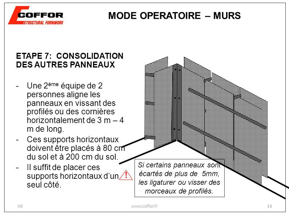 ETAPE 7: CONSOLIDATION DES AUTRES PANNEAUX -Une 2 ème équipe de 2 personnes aligne les panneaux en vissant des profilés ou des cornières horizontalement de 3 m – 4 m de long.