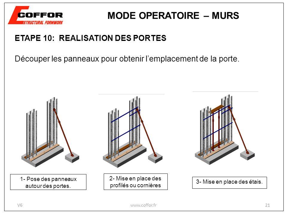 ETAPE 10: REALISATION DES PORTES Découper les panneaux pour obtenir lemplacement de la porte. 1- Pose des panneaux autour des portes. 2- Mise en place