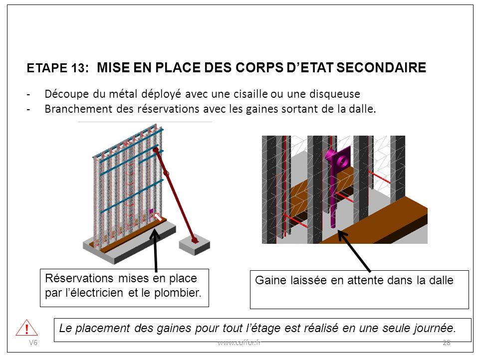 ETAPE 13 : MISE EN PLACE DES CORPS DETAT SECONDAIRE -Découpe du métal déployé avec une cisaille ou une disqueuse -Branchement des réservations avec les gaines sortant de la dalle.