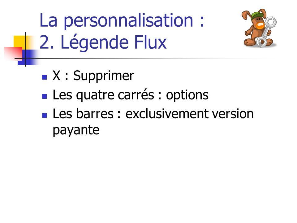 La personnalisation : 2.