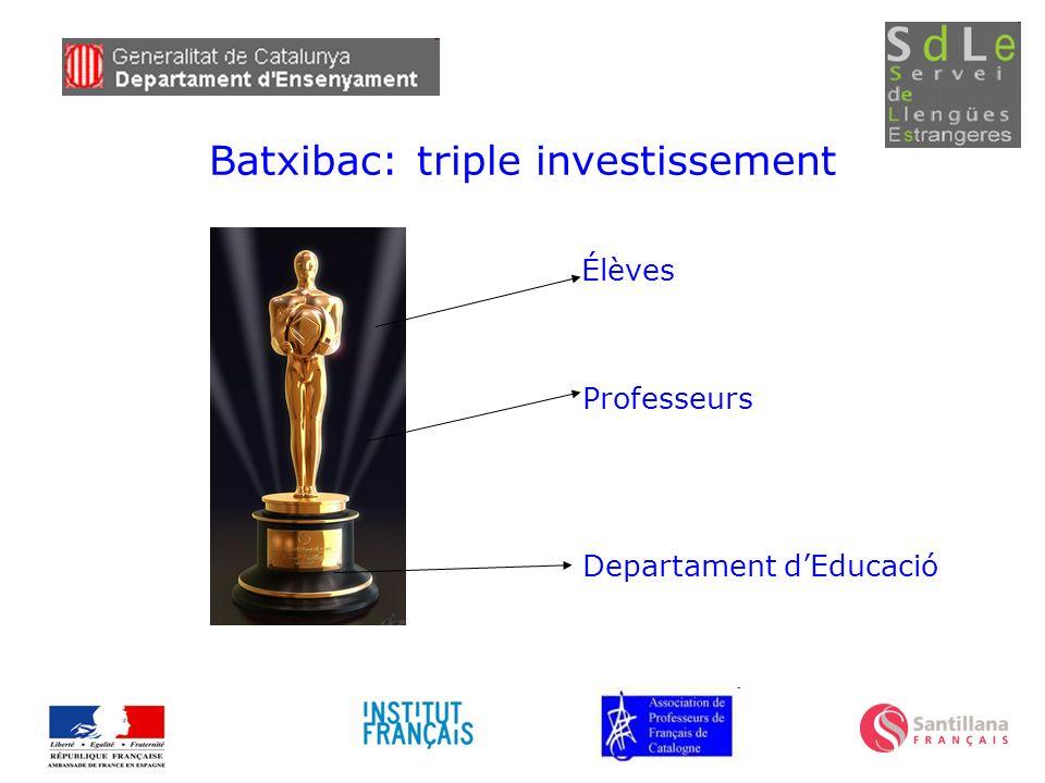 Batxibac: triple investissement Élèves Professeurs Departament dEducació