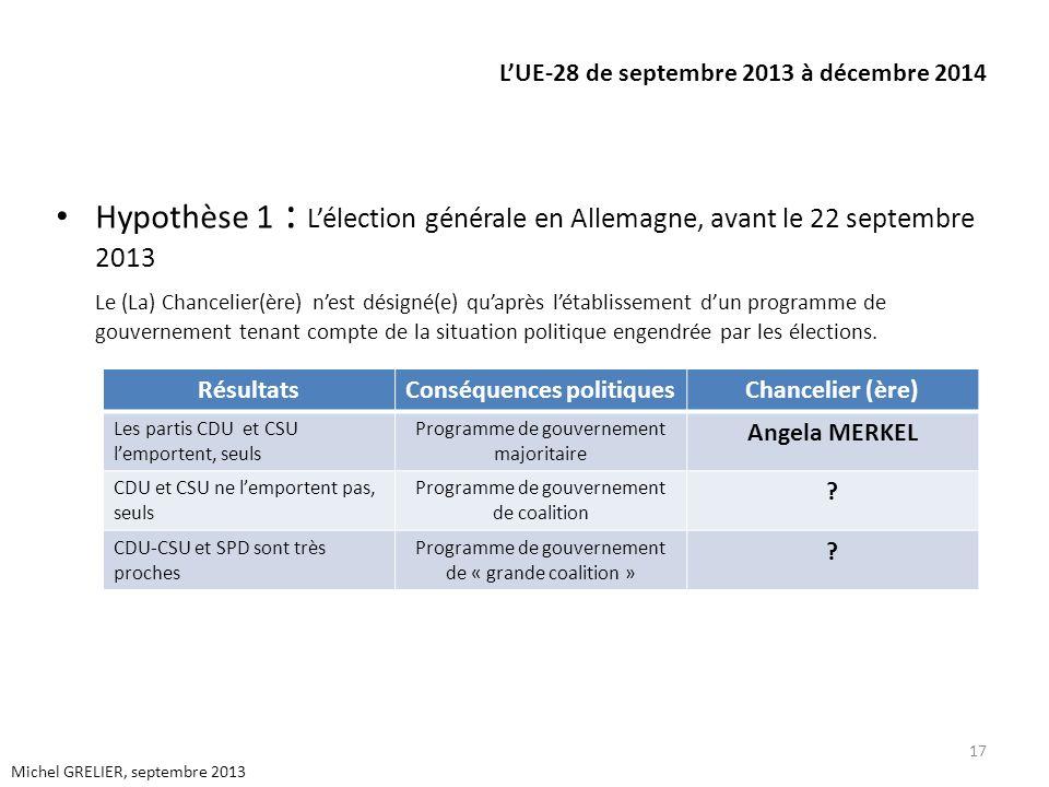 LUE-28 de septembre 2013 à décembre 2014 Hypothèse 1 : Lélection générale en Allemagne, avant le 22 septembre 2013 Le (La) Chancelier(ère) nest désign