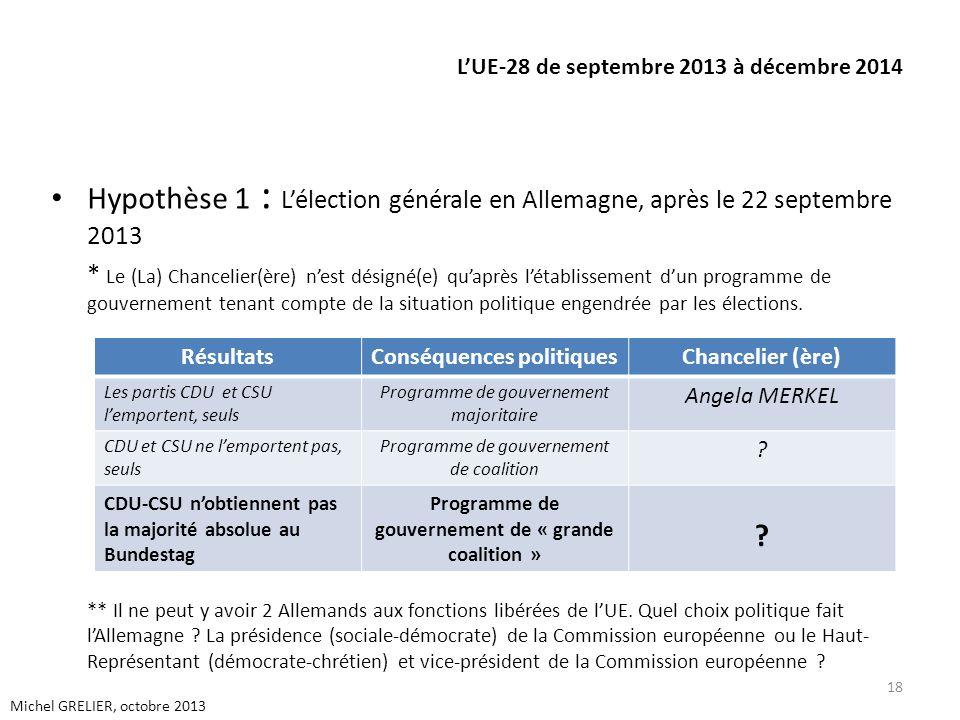 LUE-28 de septembre 2013 à décembre 2014 Hypothèse 1 : Lélection générale en Allemagne, après le 22 septembre 2013 * Le (La) Chancelier(ère) nest dési