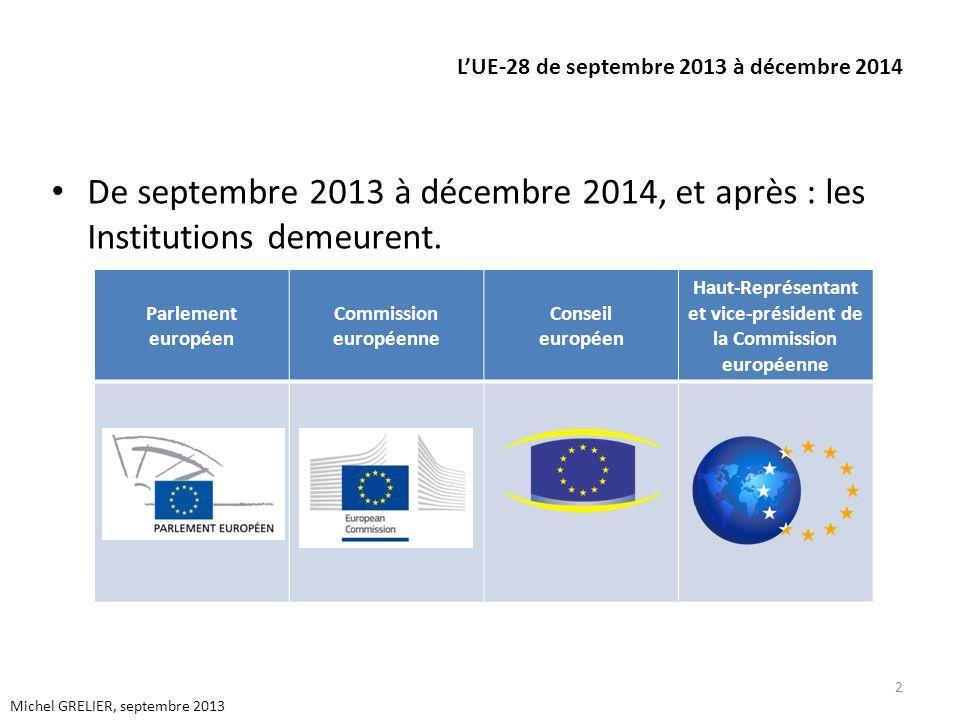 LUE-28 de septembre 2013 à décembre 2014 Elmar BROK (né le 14 mai 1946) – Membre de la CDU (1) de Rhénanie du Nord-Westphalie – Député européen de puis 1980 – Coordinateur du PPE (2) durant la Convention sur lavenir de lEurope – Représentant du Parlement européen lors des CIG (3) préparant les Traités de Maastricht, Amsterdam, Nice et Lisbonne – De 1999 à 2007, président de la commission des Affaires étrangères du Parlement européen – Membre du bureau fédéral de la CDU (1) – Président de la commission fédérale de la CDU (1) pour les affaires de politique étrangère, européenne et de défense (1)CDU = Christlich Demokratische Union Deutschlands (2)PPE = groupe « Parti populaire européen » au Parlement européen (3)CIG = Conférence inter-gouvernementale 13 Michel GRELIER, septembre 2013