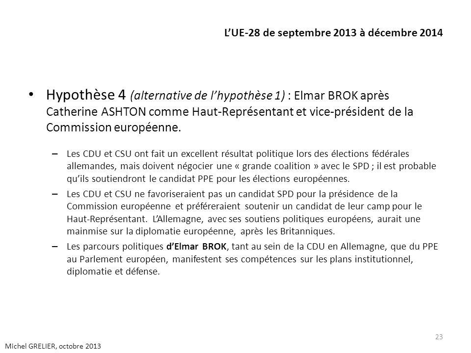 LUE-28 de septembre 2013 à décembre 2014 Hypothèse 4 (alternative de lhypothèse 1) : Elmar BROK après Catherine ASHTON comme Haut-Représentant et vice