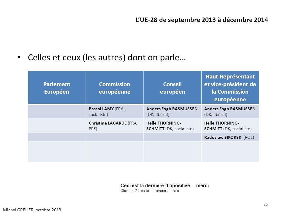 LUE-28 de septembre 2013 à décembre 2014 Celles et ceux (les autres) dont on parle… 25 Michel GRELIER, octobre 2013 Parlement Européen Commission euro