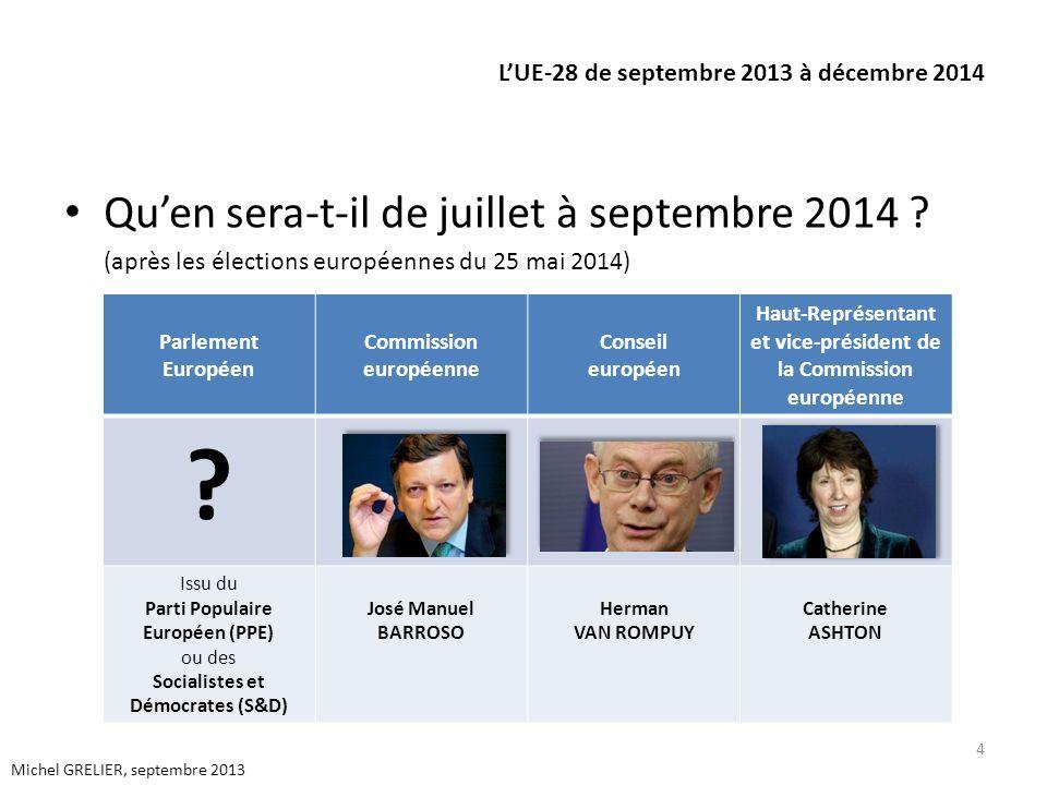 LUE-28 de septembre 2013 à décembre 2014 Quen sera-t-il de juillet à septembre 2014 ? (après les élections européennes du 25 mai 2014) 4 Michel GRELIE