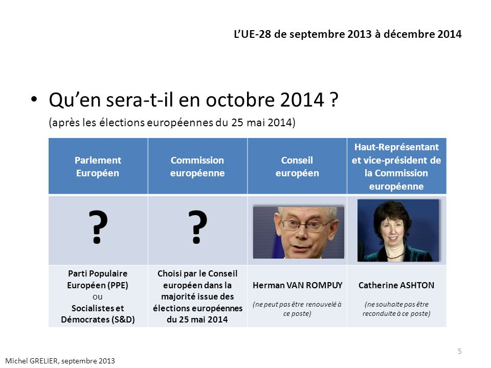 LUE-28 de septembre 2013 à décembre 2014 Quen sera-t-il en octobre 2014 ? (après les élections européennes du 25 mai 2014) 5 Michel GRELIER, septembre
