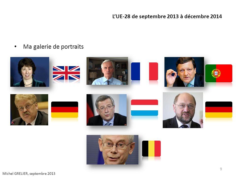 LUE-28 de septembre 2013 à décembre 2014 Hypothèse 2 : Michel BARNIER - candidat PPE - face à Martin SCHULZ - candidat S&D - pour la présidence de la Commission européenne.