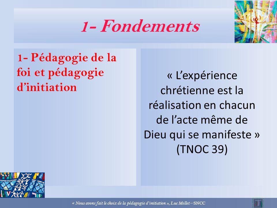 Introduction 3- Le choix de la pédagogie dinitiation « Toute démarche qui travaille à rendre effectif chez une personne laccueil de Dieu qui attire à