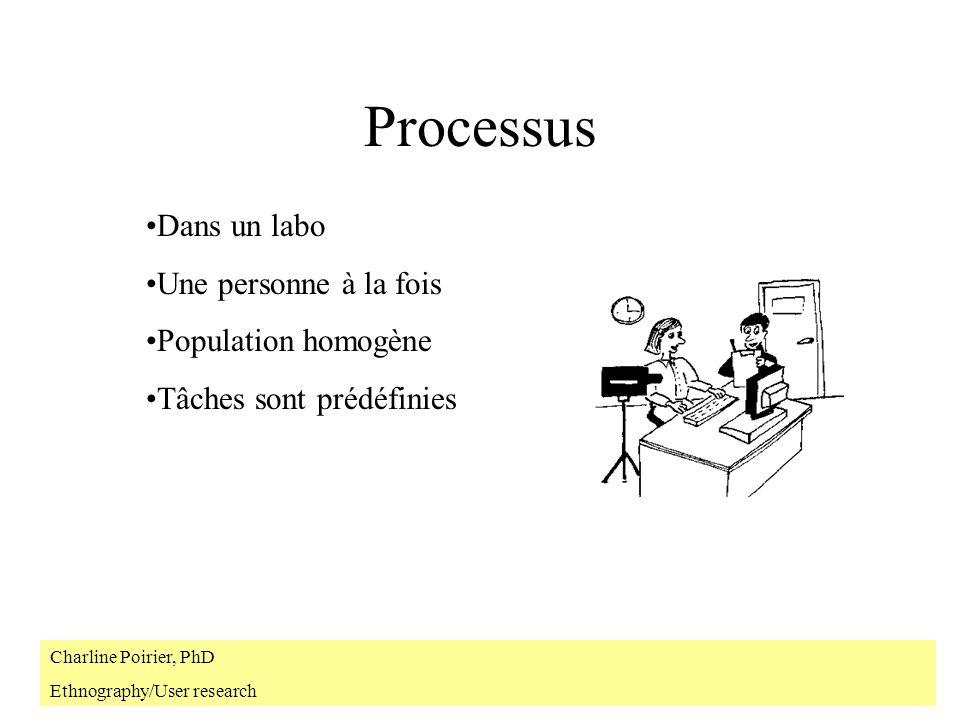 Processus Dans un labo Une personne à la fois Population homogène Tâches sont prédéfinies Charline Poirier, PhD Ethnography/User research