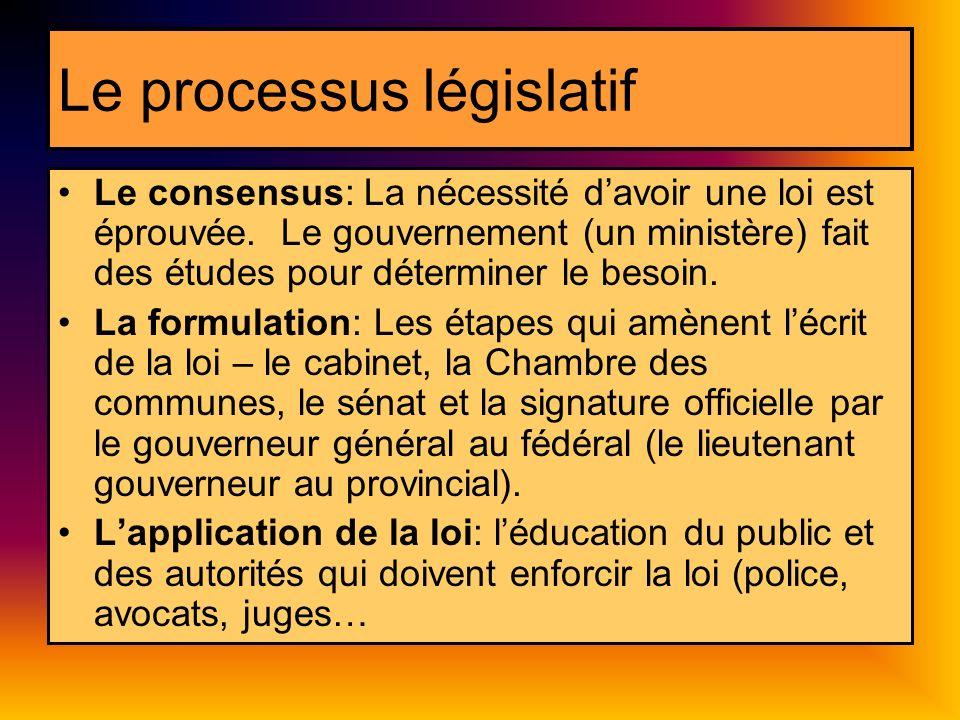 Le processus législatif Le consensus: La nécessité davoir une loi est éprouvée. Le gouvernement (un ministère) fait des études pour déterminer le beso