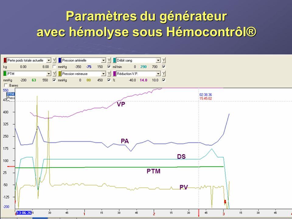 VP PA PTM PV DS Paramètres du générateur avec hémolyse sous Hémocontrôl®