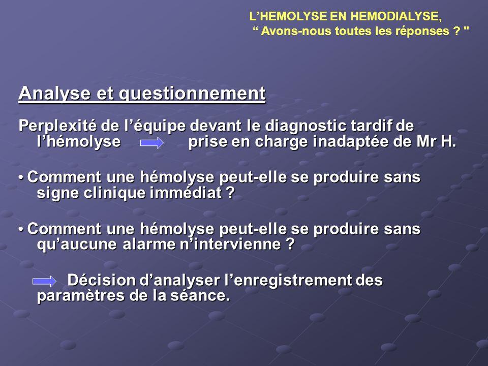 Analyse et questionnement Perplexité de léquipe devant le diagnostic tardif de lhémolyse prise en charge inadaptée de Mr H. Comment une hémolyse peut-