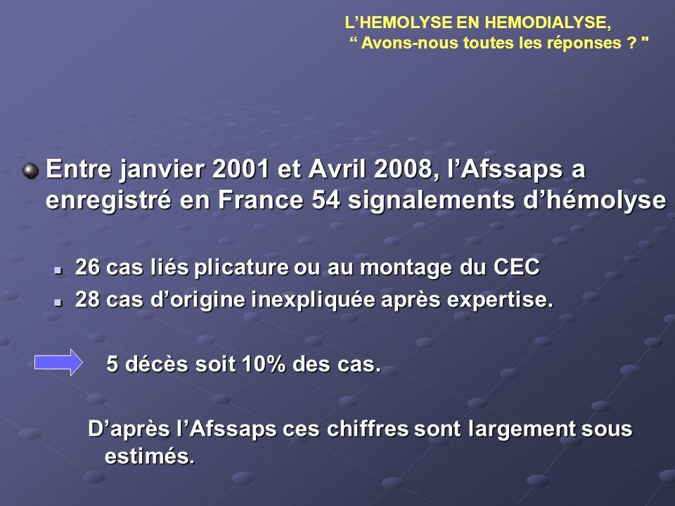 Entre janvier 2001 et Avril 2008, lAfssaps a enregistré en France 54 signalements dhémolyse 26 cas liés plicature ou au montage du CEC 26 cas liés pli
