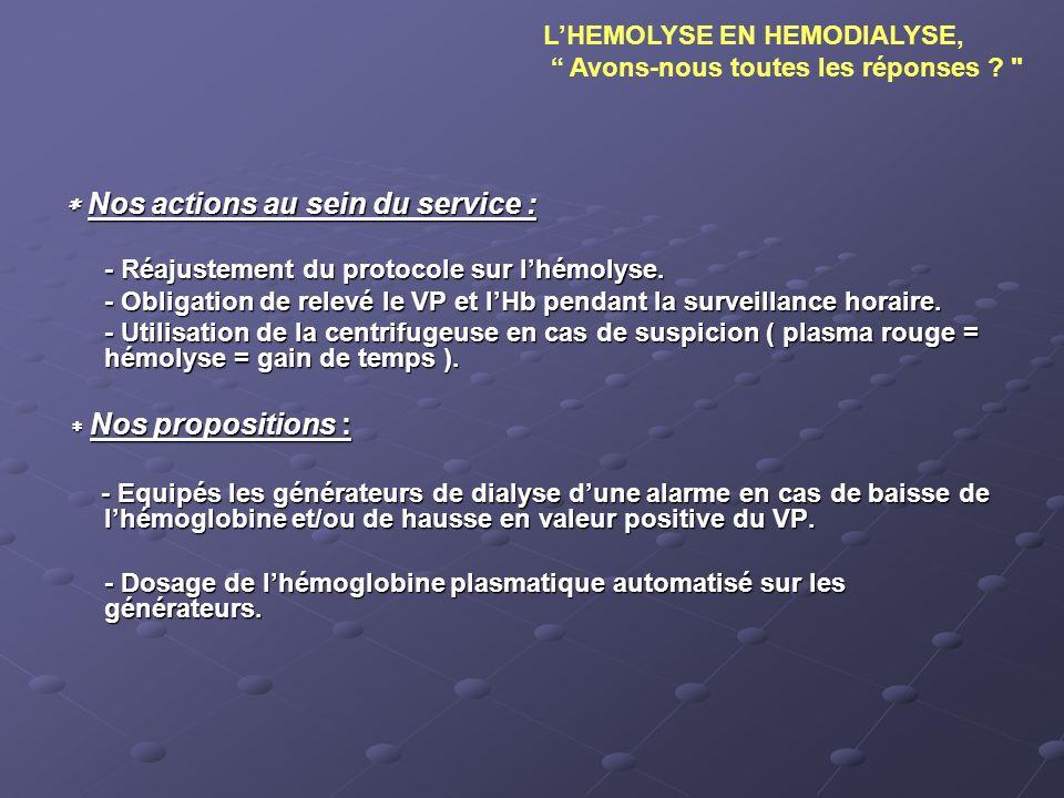 Nos actions au sein du service : Nos actions au sein du service : - Réajustement du protocole sur lhémolyse. - Obligation de relevé le VP et lHb penda