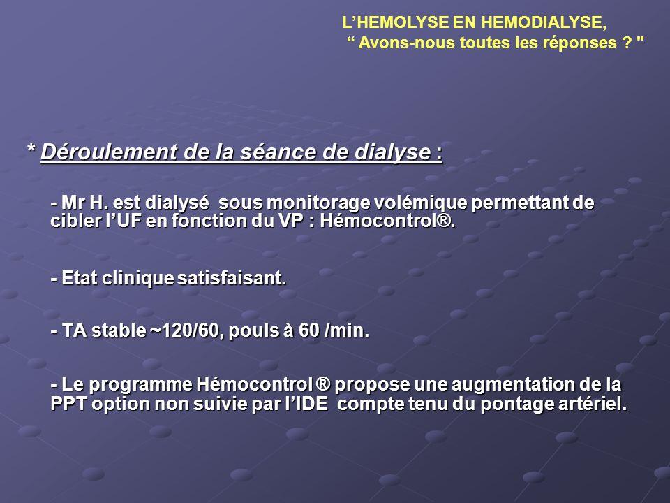 * Déroulement de la séance de dialyse : - Mr H. est dialysé sous monitorage volémique permettant de cibler lUF en fonction du VP : Hémocontrol®. - Eta
