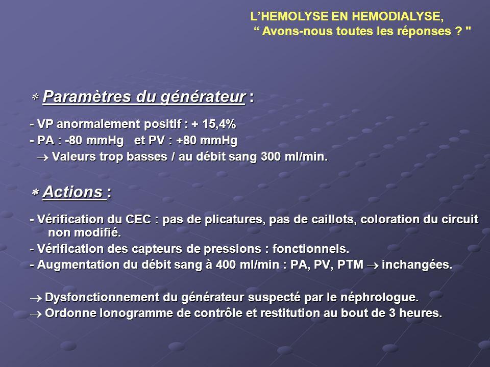 Paramètres du générateur : Paramètres du générateur : - VP anormalement positif : + 15,4% - PA : -80 mmHg et PV : +80 mmHg Valeurs trop basses / au dé