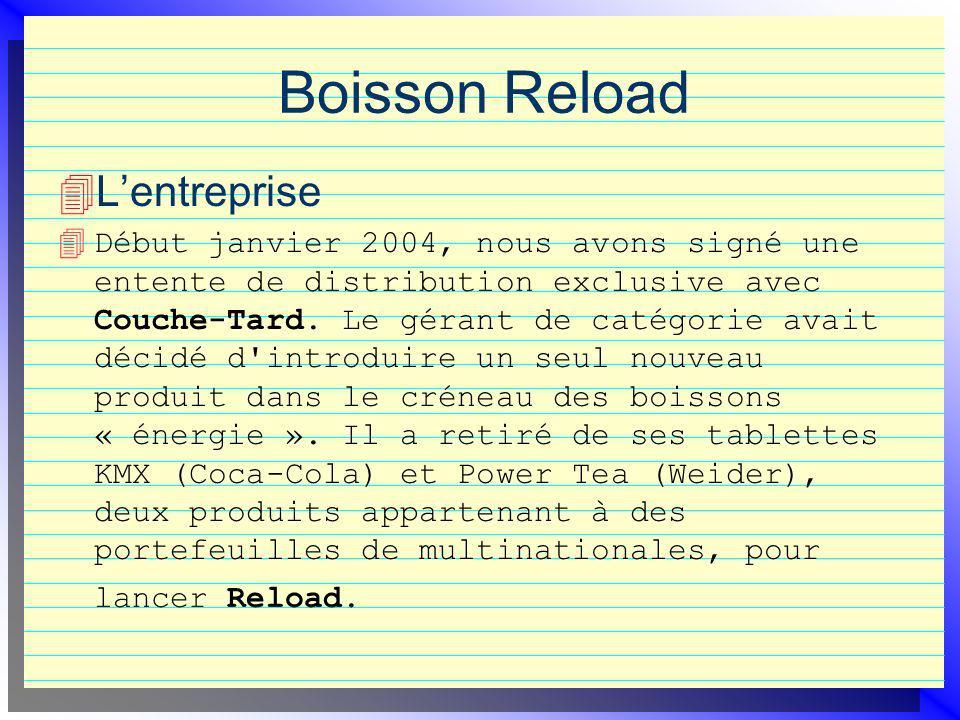 Boisson Reload Lentreprise 4 Début janvier 2004, nous avons signé une entente de distribution exclusive avec Couche-Tard. Le gérant de catégorie avait