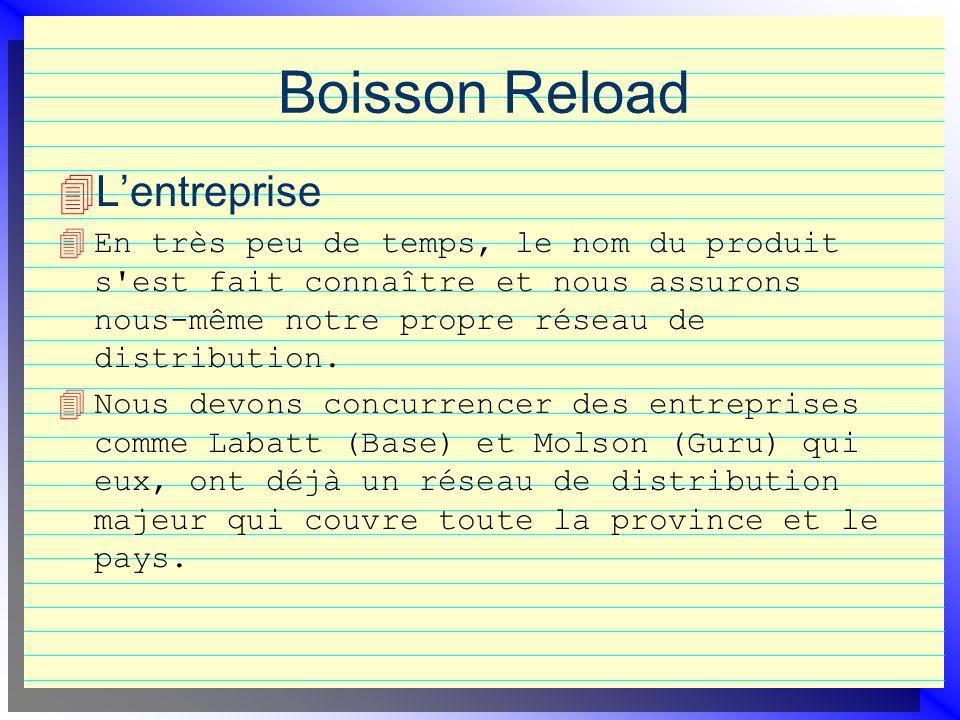 Boisson Reload Lentreprise 4 En très peu de temps, le nom du produit s est fait connaître et nous assurons nous-même notre propre réseau de distribution.