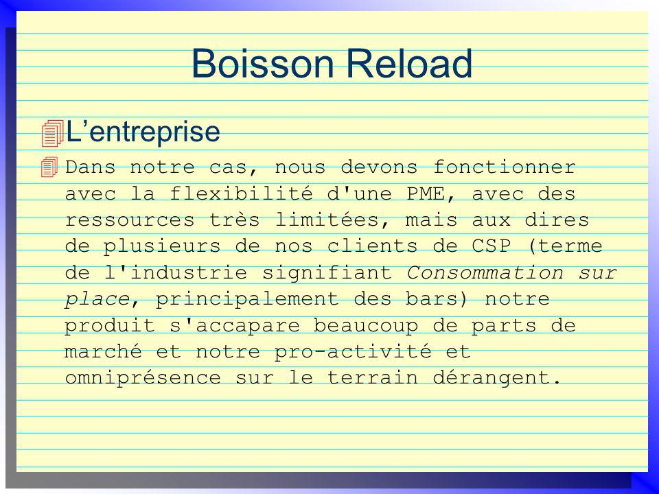 Boisson Reload Lentreprise 4 Dans notre cas, nous devons fonctionner avec la flexibilité d'une PME, avec des ressources très limitées, mais aux dires