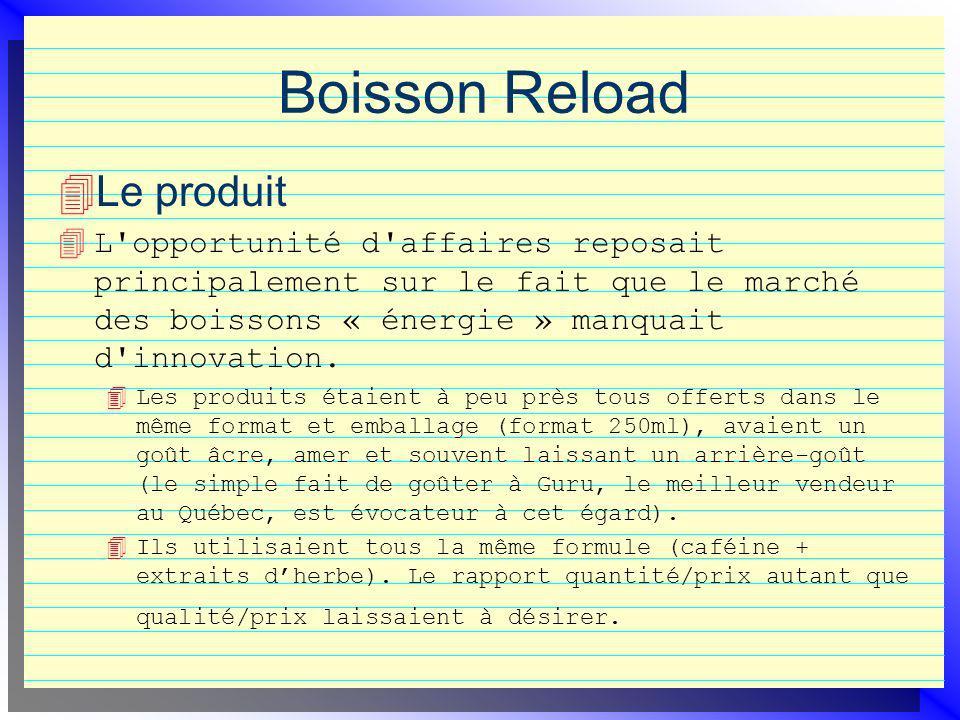 Boisson Reload Le produit 4 L'opportunité d'affaires reposait principalement sur le fait que le marché des boissons « énergie » manquait d'innovation.