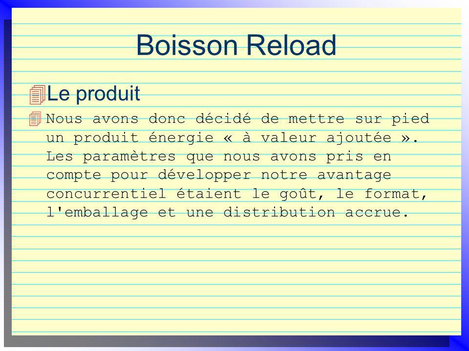 Boisson Reload Le produit 4 Nous avons donc décidé de mettre sur pied un produit énergie « à valeur ajoutée ». Les paramètres que nous avons pris en c