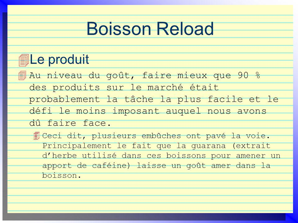 Boisson Reload Le produit 4 Au niveau du goût, faire mieux que 90 % des produits sur le marché était probablement la tâche la plus facile et le défi l