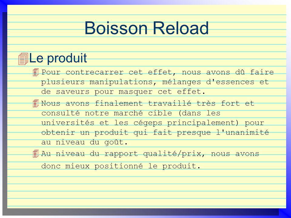 Boisson Reload Le produit 4 Pour contrecarrer cet effet, nous avons dû faire plusieurs manipulations, mélanges d essences et de saveurs pour masquer cet effet.