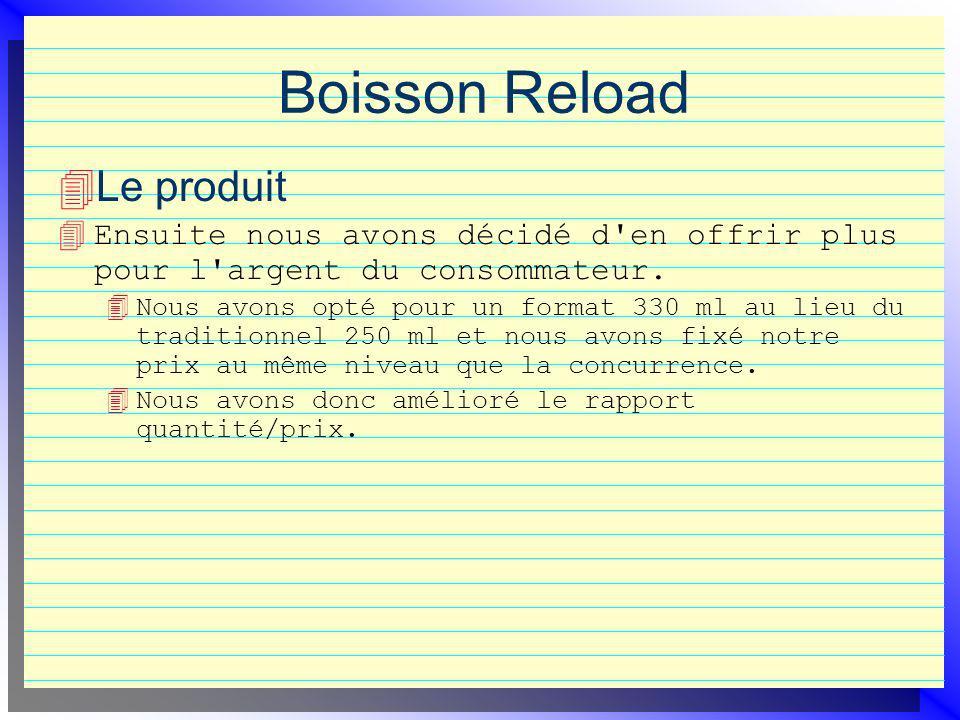 Boisson Reload Le produit 4 Ensuite nous avons décidé d'en offrir plus pour l'argent du consommateur. 4 Nous avons opté pour un format 330 ml au lieu