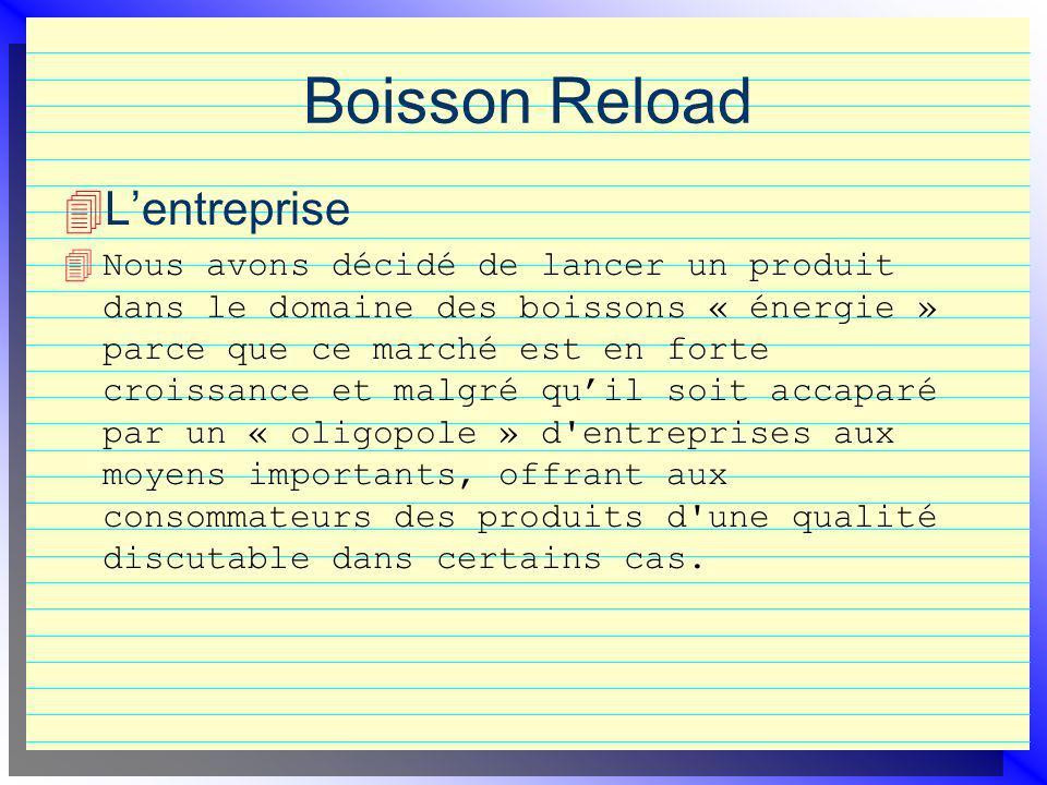 Boisson Reload Lentreprise 4 Nous avons décidé de lancer un produit dans le domaine des boissons « énergie » parce que ce marché est en forte croissance et malgré quil soit accaparé par un « oligopole » d entreprises aux moyens importants, offrant aux consommateurs des produits d une qualité discutable dans certains cas.