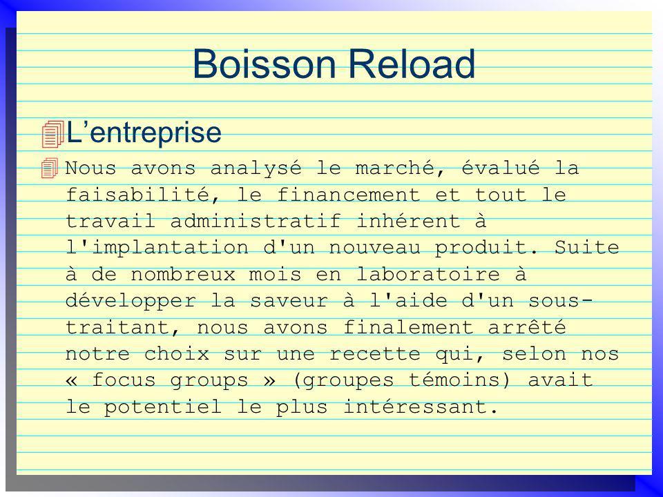 Boisson Reload Lentreprise 4 Nous avons analysé le marché, évalué la faisabilité, le financement et tout le travail administratif inhérent à l implantation d un nouveau produit.