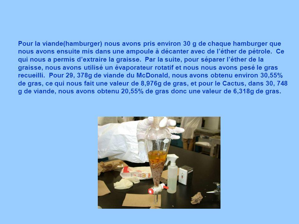 Pour déterminer le pourcentage de sel dans les frites, nous avons pesé environ 2g de frites venant du Cactus et du McDonald.