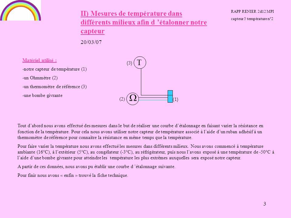 4 Tout d abord nous sommes aller récupérer nos fichier sur notre site « fly.kiwi.online.fr ».
