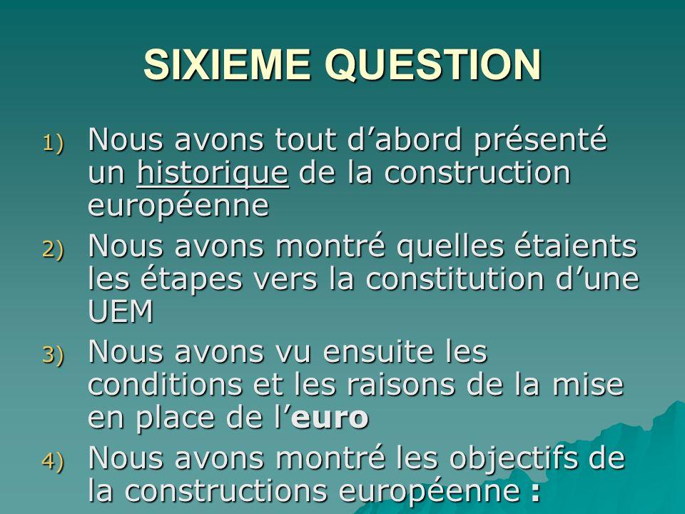 SIXIEME QUESTION 1) Nous avons tout dabord présenté un historique de la construction européenne 2) Nous avons montré quelles étaients les étapes vers la constitution dune UEM 3) Nous avons vu ensuite les conditions et les raisons de la mise en place de leuro 4) Nous avons montré les objectifs de la constructions européenne :