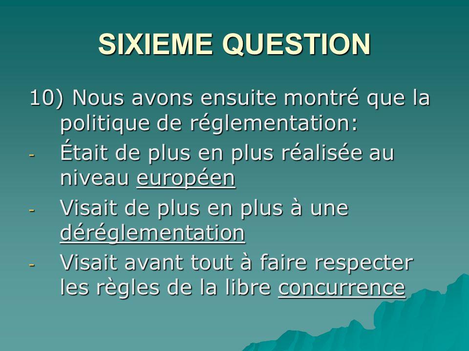 SIXIEME QUESTION 10) Nous avons ensuite montré que la politique de réglementation: - Était de plus en plus réalisée au niveau européen - Visait de plus en plus à une déréglementation - Visait avant tout à faire respecter les règles de la libre concurrence