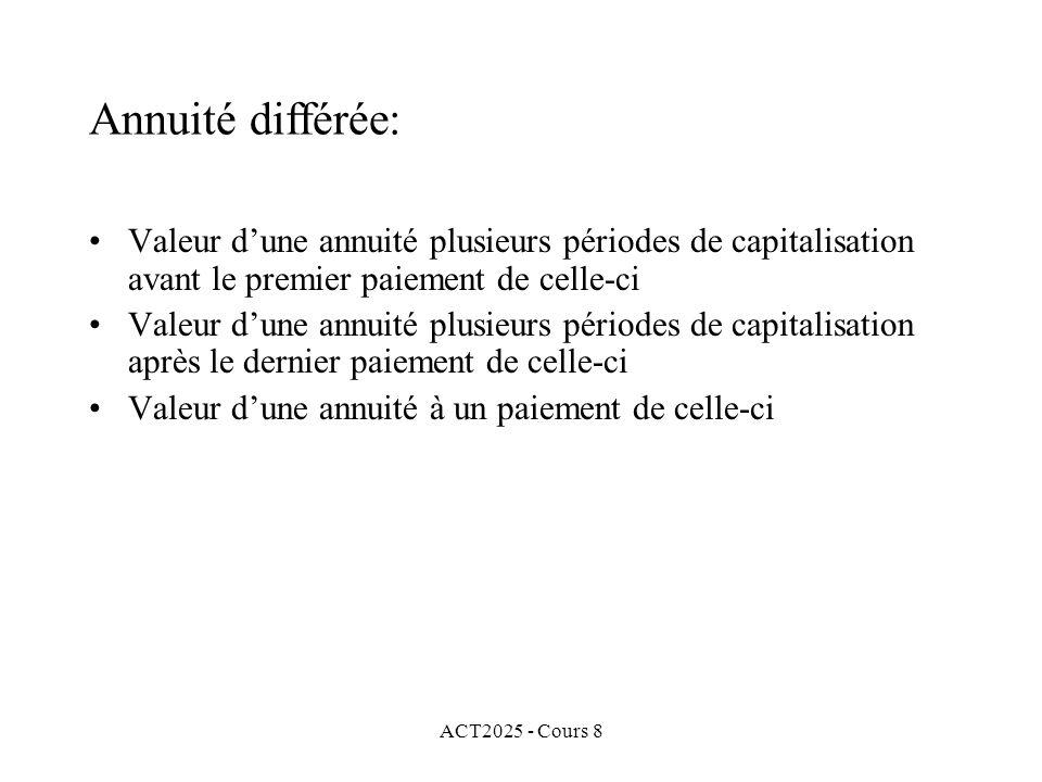 ACT2025 - Cours 8 Valeur dune annuité plusieurs périodes de capitalisation avant le premier paiement de celle-ci Valeur dune annuité plusieurs période