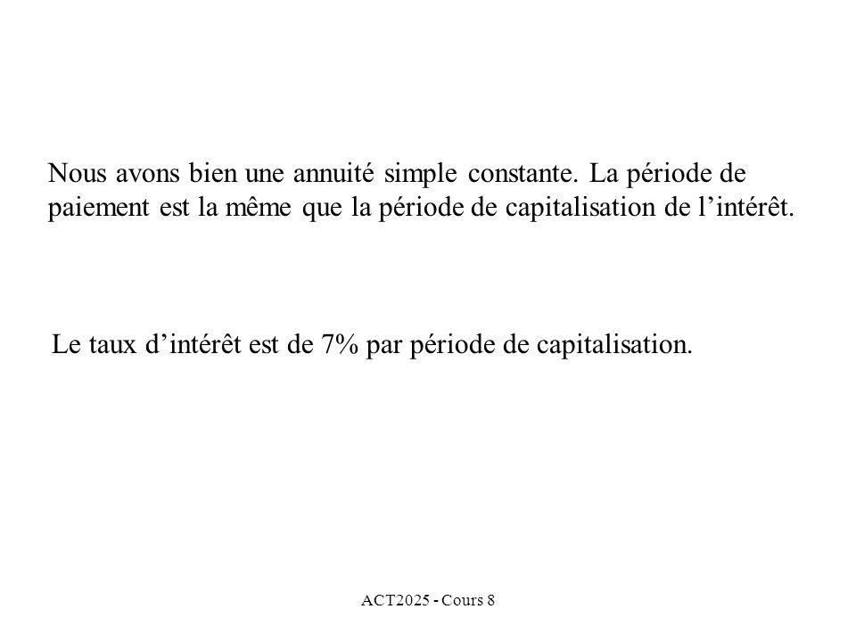 ACT2025 - Cours 8 Nous avons bien une annuité simple constante. La période de paiement est la même que la période de capitalisation de lintérêt. Le ta